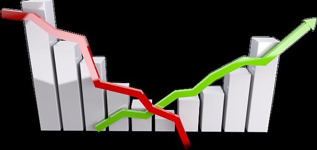 Křivky růstu a poklesu
